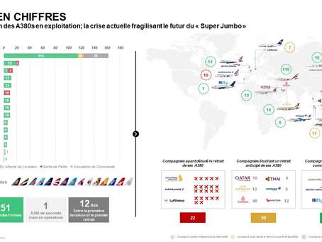 Air France - L'A380 tire sa révérence. État des lieux et Perspectives : notre analyse et infographie