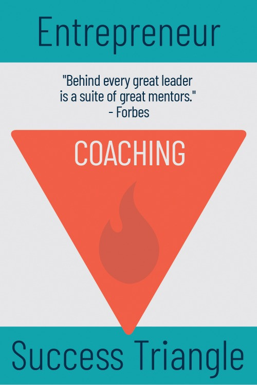 Importance of a coach for business success
