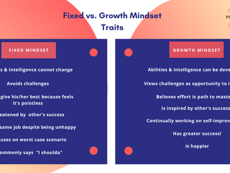 Why a Growth Mindset is a Big Deal