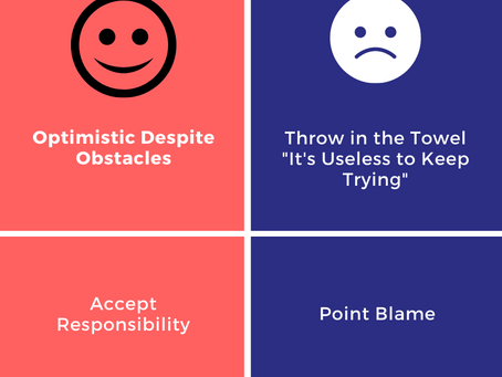 3 Steps to Create the Power of Positive Thinking