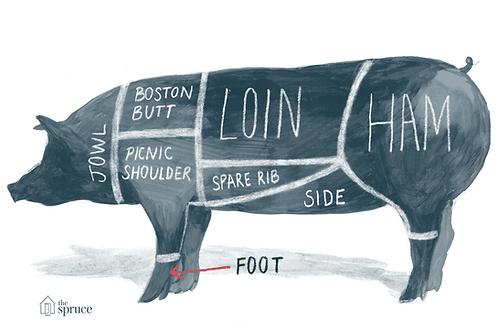 Half or Whole Pig Order Deposit