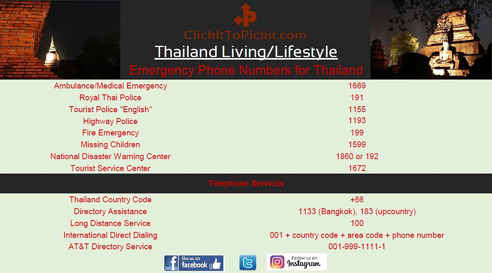 Thailand Emergency Phone Numbers