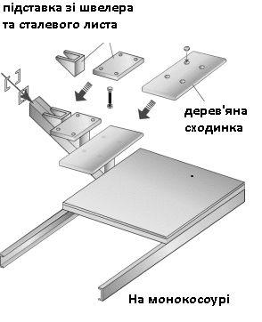 Малюнок кріплення сходинки