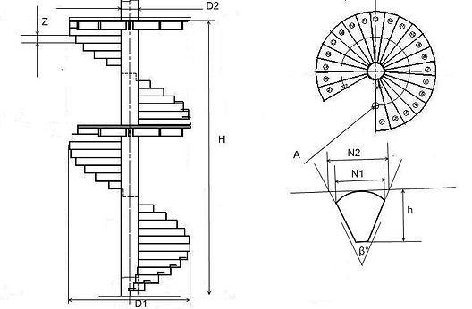 Основные размеры элементов винтовых лестниц Львов.