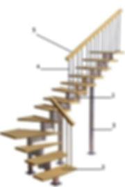 Строение модульной лестницы.