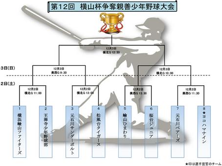 第12回横山杯 トーナメント表