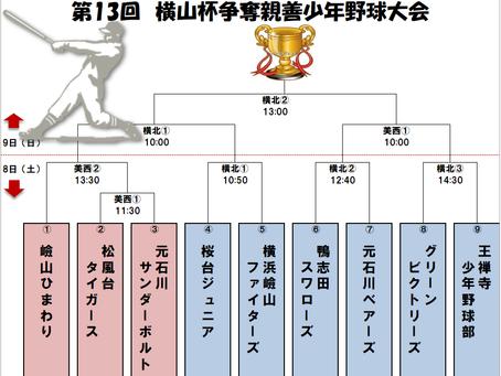 第13回横山杯 トーナメント表