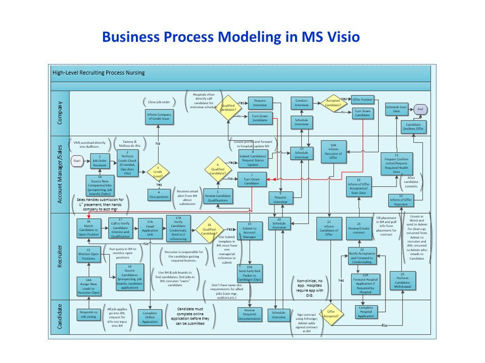 Business-Process-Modeling.jpg
