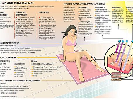 A doença que o corpo mostra: veja como fazer o autoexame do câncer de pele