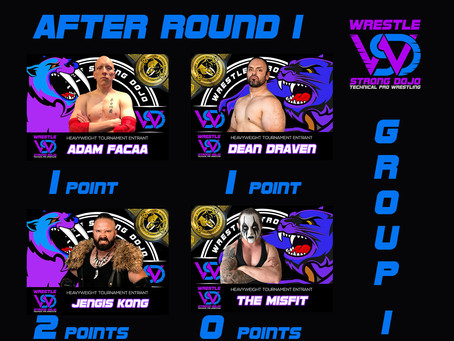 Round 1 Tournament Results Group 1