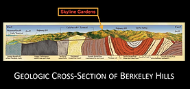 Geology of b hills picture.png