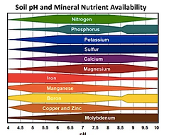 Characterisitcs of Geology and soils.png