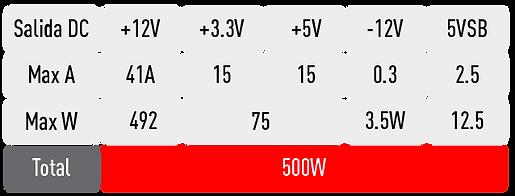 EW500.png