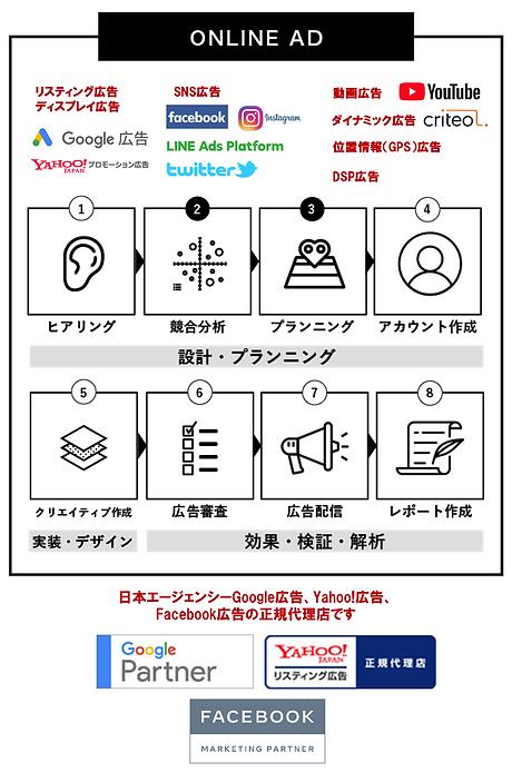 ネット広告.png