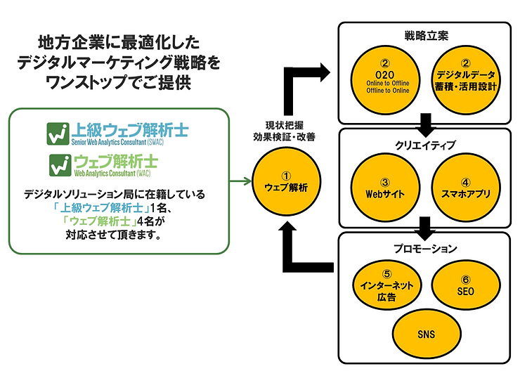 DS局2021年度計画.png