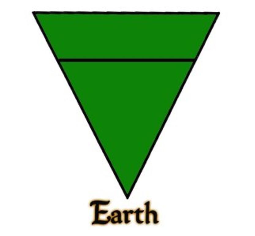 Sigil for Earth Element
