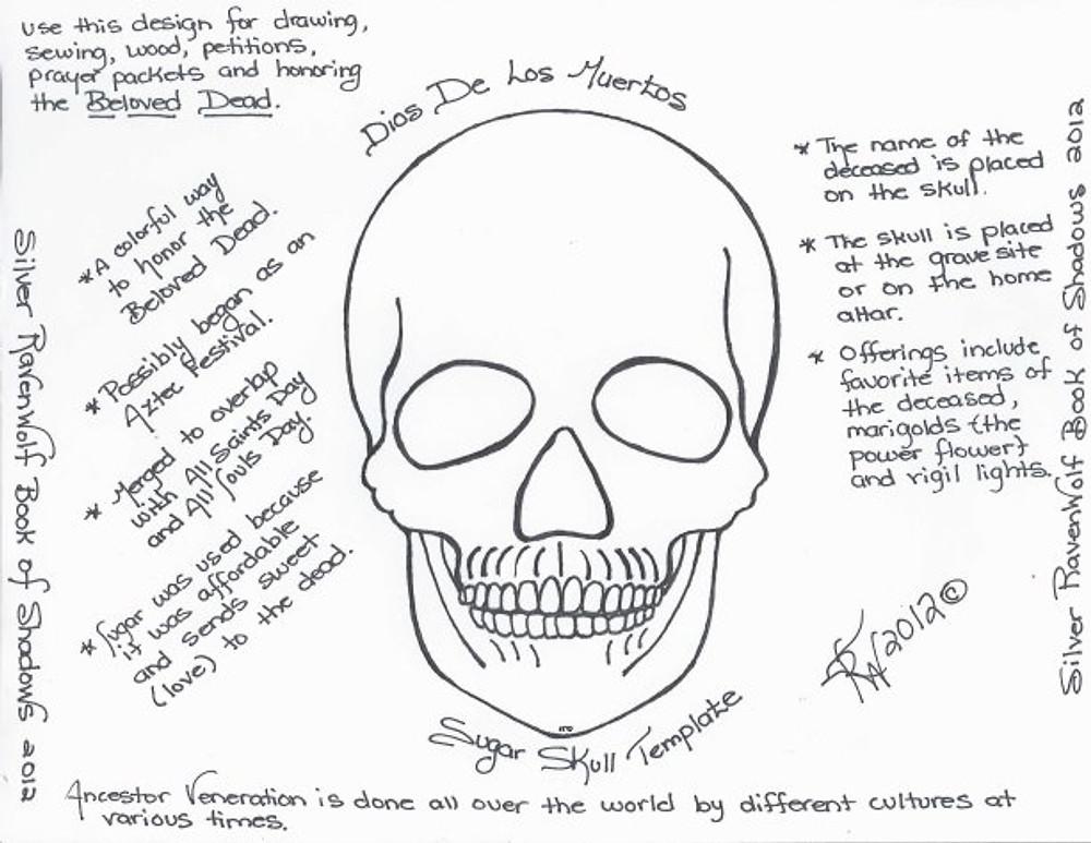 Skull Art by Silver RavenWolf