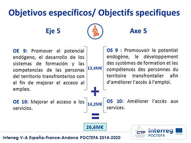 Objetivos+específicos_+Objectifs+specifi