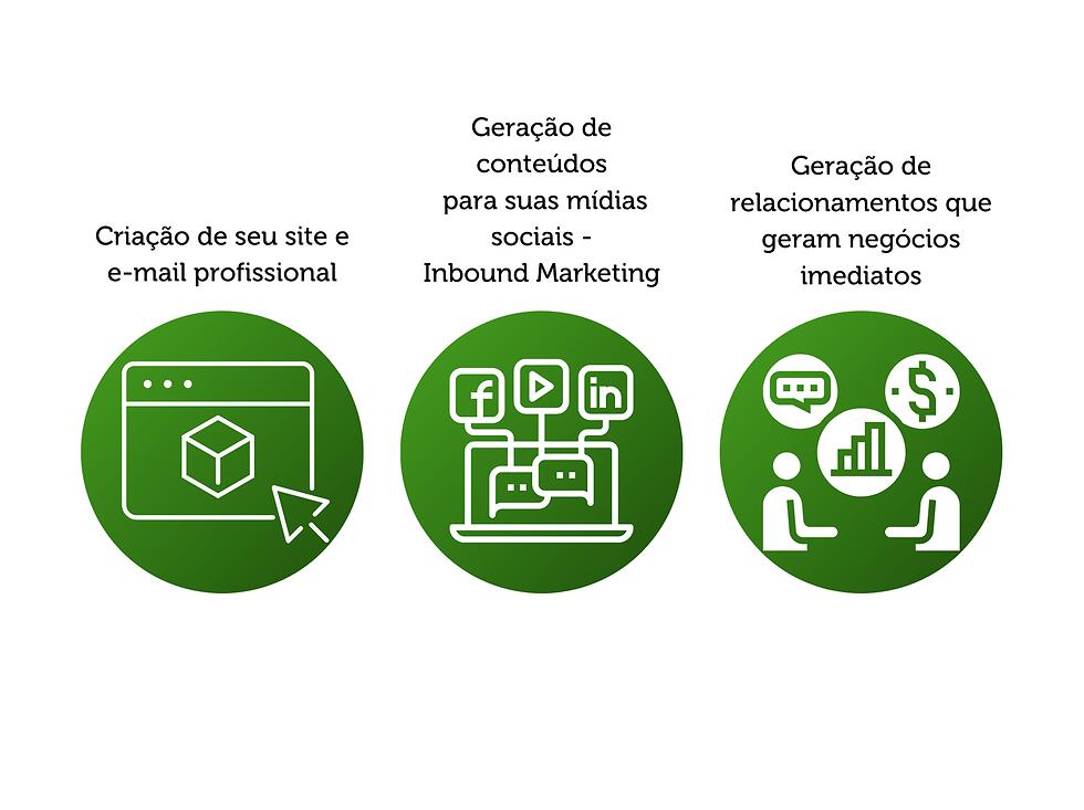 O que fazemos por seu negócio - A voz do Marketing