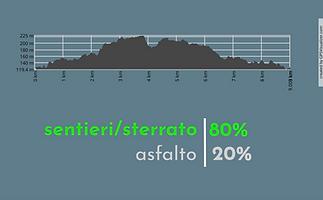 Asprerocce_profilo.png