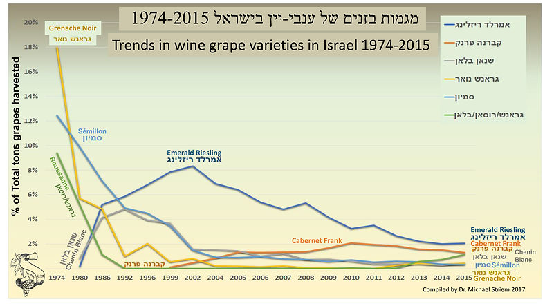 OLD_Trends in wine grape cultivars-3.jpg