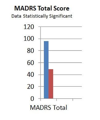 Trial Graph2.jpg