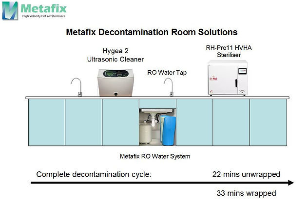 Metafix Decontamination Solutions.JPG