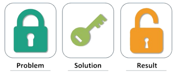 problem-solution-mc-slide1_edited.png