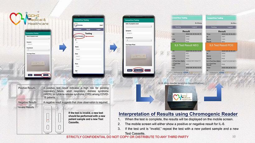 2020-10-15 New Design for COVID 19 Sampl