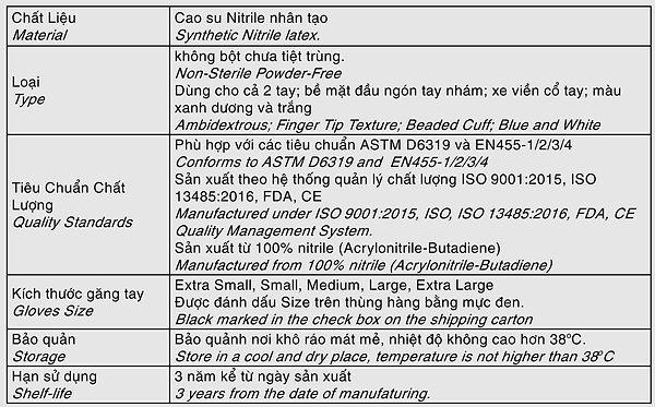 2020-08-28 Profile AMY Gloves 510k SGS.j