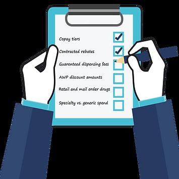 PCM Performance Checklist