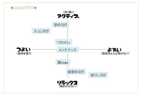 運動量グラフ.jpg