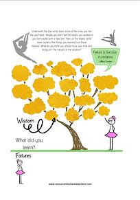 Failure Tree.jpg