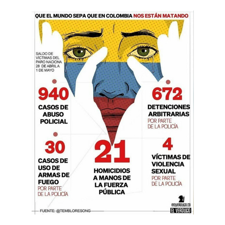 Continúa la tensión en Colombia