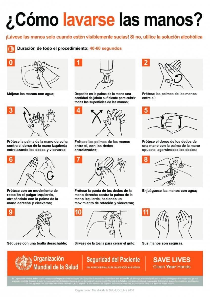 Resultado de imagen de como lavarse las manos OMS