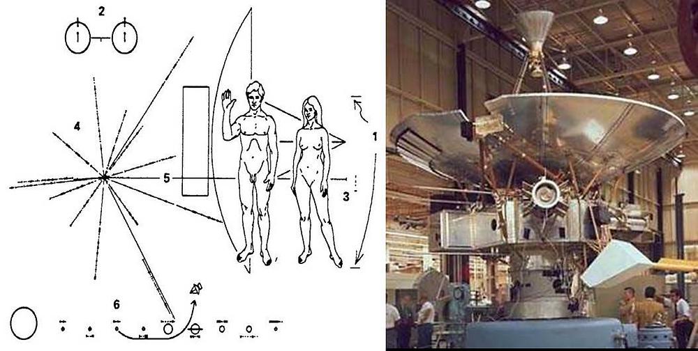 La sonda espacial Pioneer 10 lleva un mensaje inscrito en oro para quien la encuentre: Explica quiénes somos los hombres