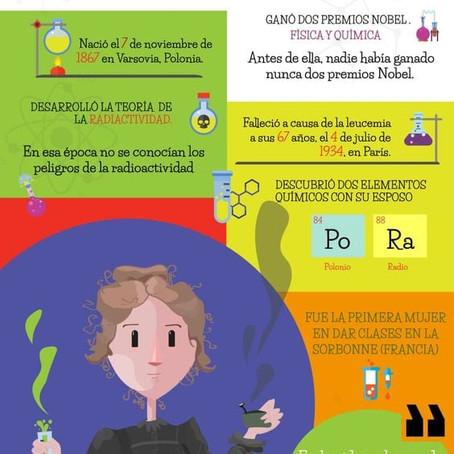 ¡La ciencia festeja a las niñas y las mujeres!