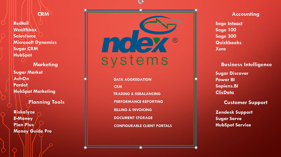 Ndex Systems US Overview.jpg