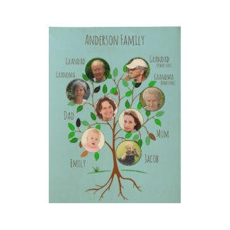 Family Wood Poster $12.65