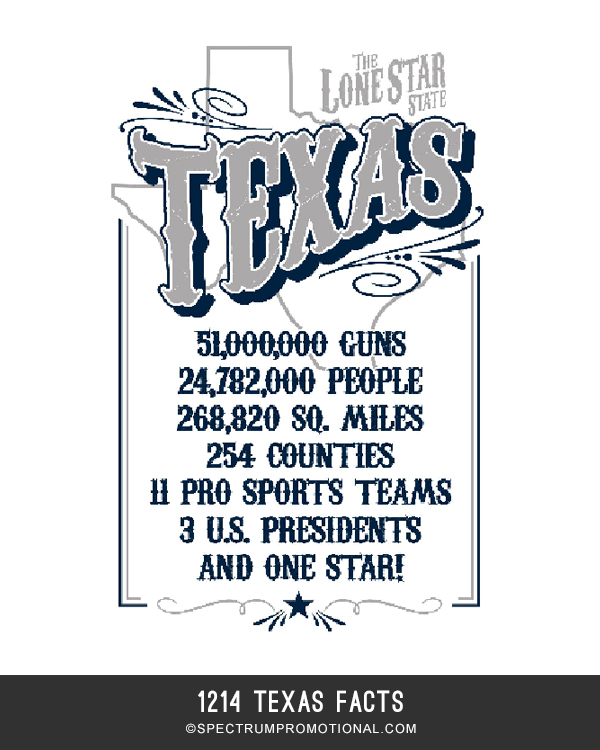 1214texasfacts