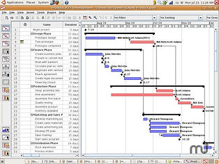 Figure 7. Project scheduling and resource allocation prepared in ProjectLibre