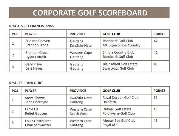 Corporate Scoreboard-01.jpg