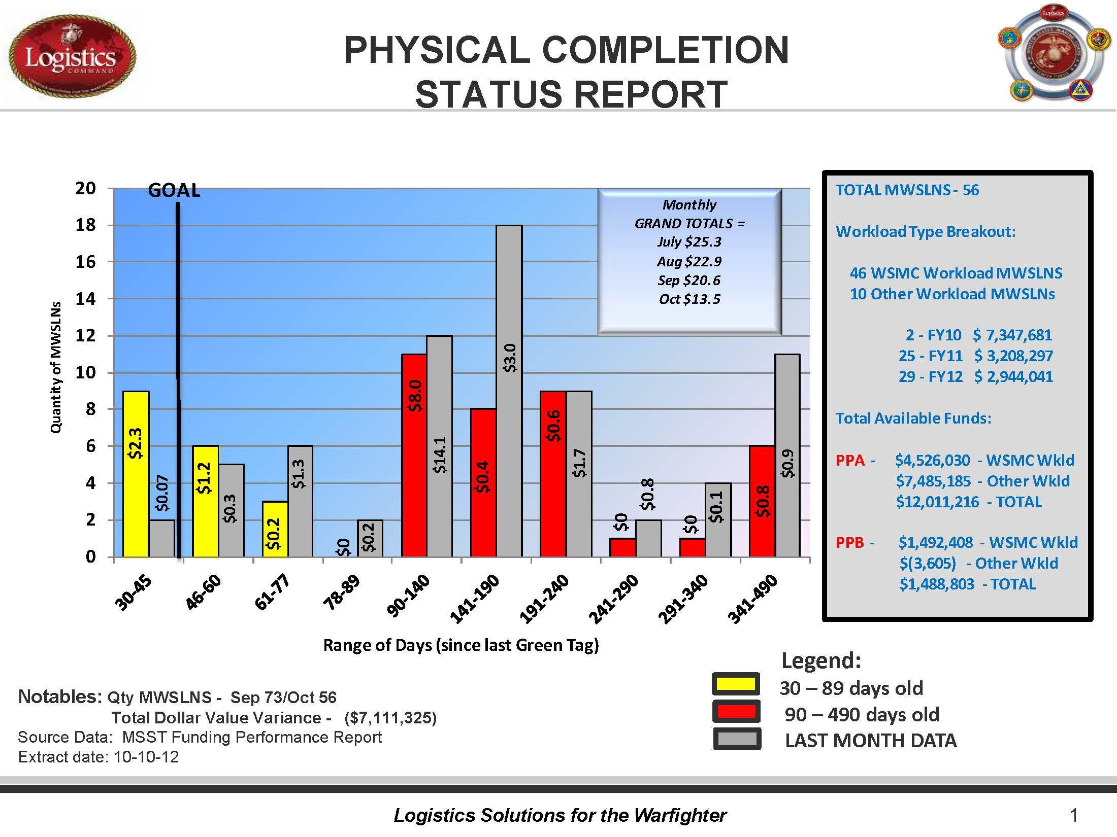 IPR & Metrics Briefs