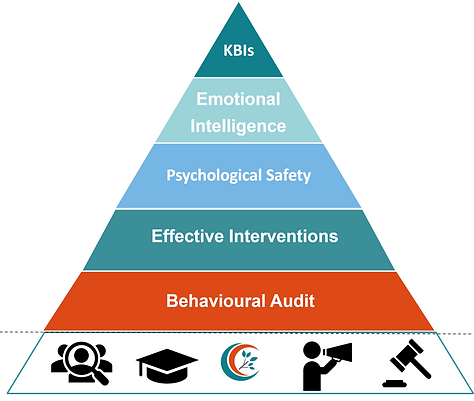 Charter pyramid_edited.png