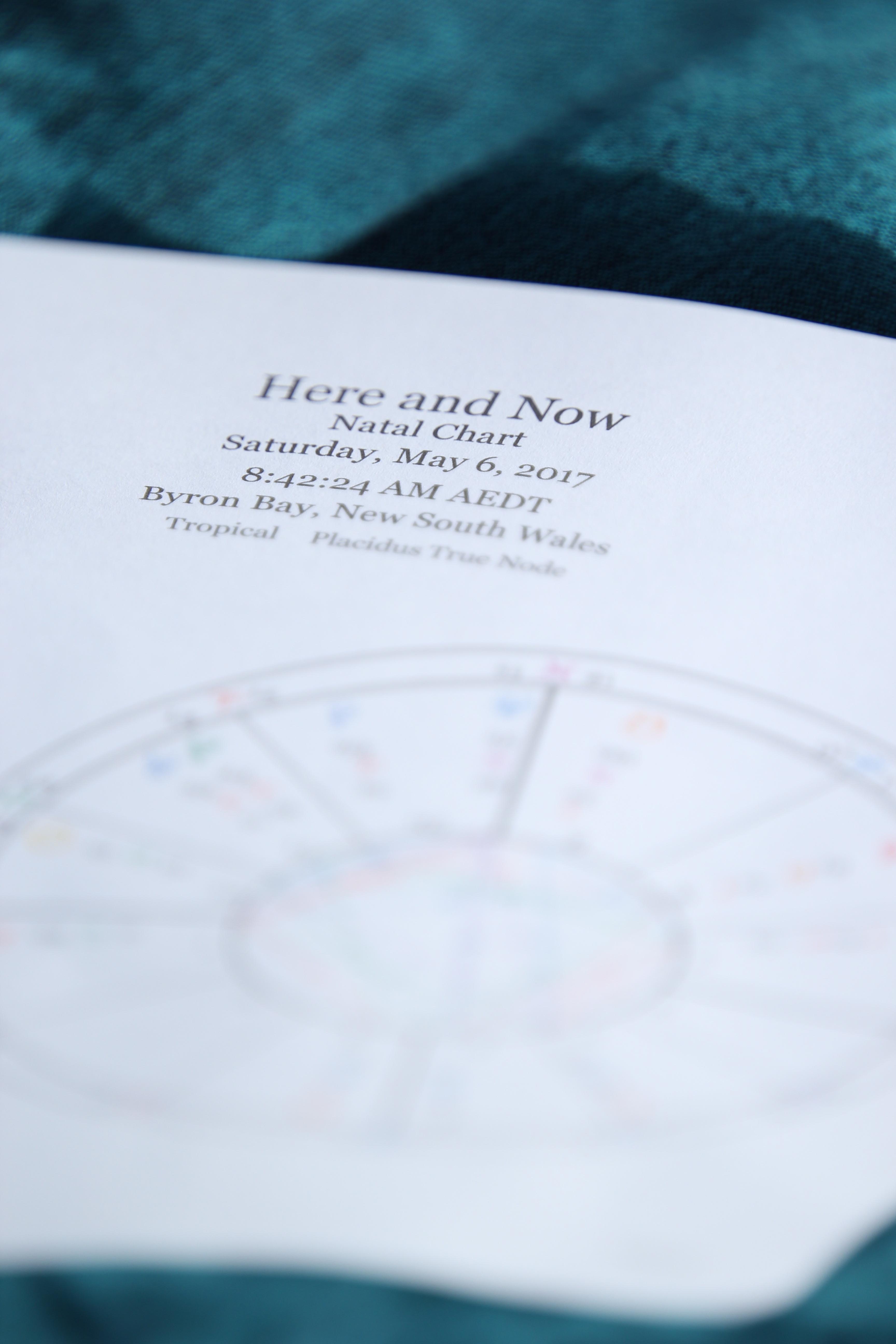 西洋占星術 コンサルテーション 90分 (オンライン鑑定)