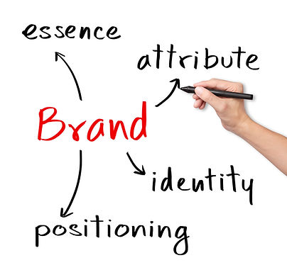 business hand writing brand concept ( es