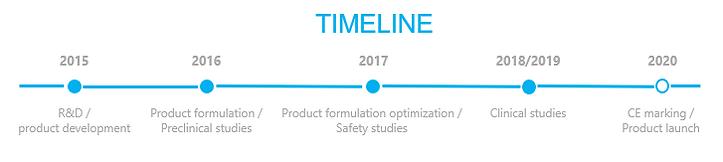 Timeline_2020.PNG