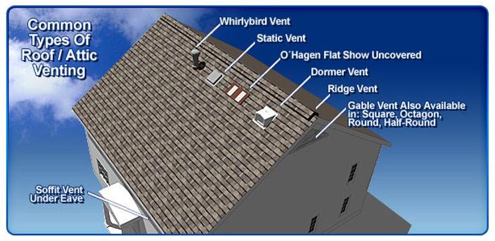 roof-ventilation-diagram-explaining-how-