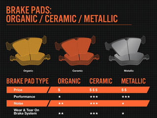 What's the difference between Ceramic and Metallic brake pads?