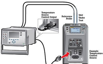 temperature calibration in uae